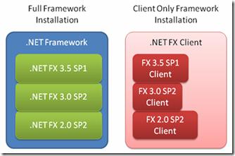 ClientConfigs_web_2